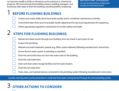Restoring Water Quality in Buildings for Reopening